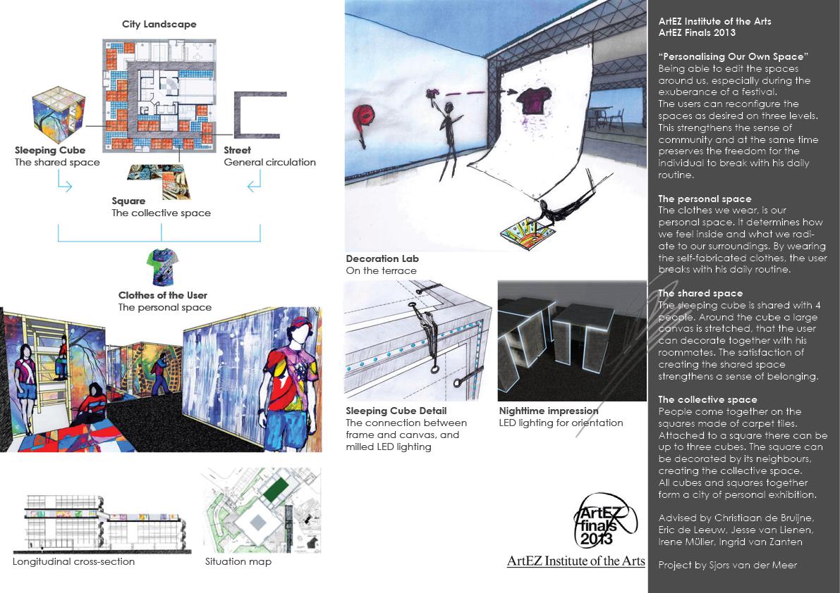 Portfolio Personalising our own space